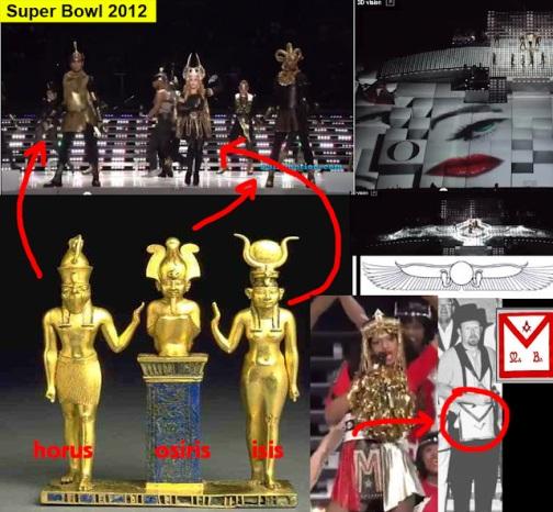 Ritual egipcio de Madonna, Isis, Osiris y Horus